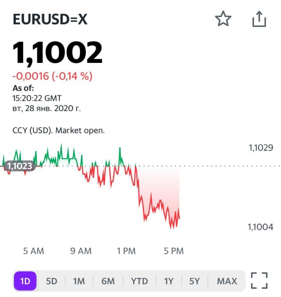 К чему сейчас приведет укрепление доллара США