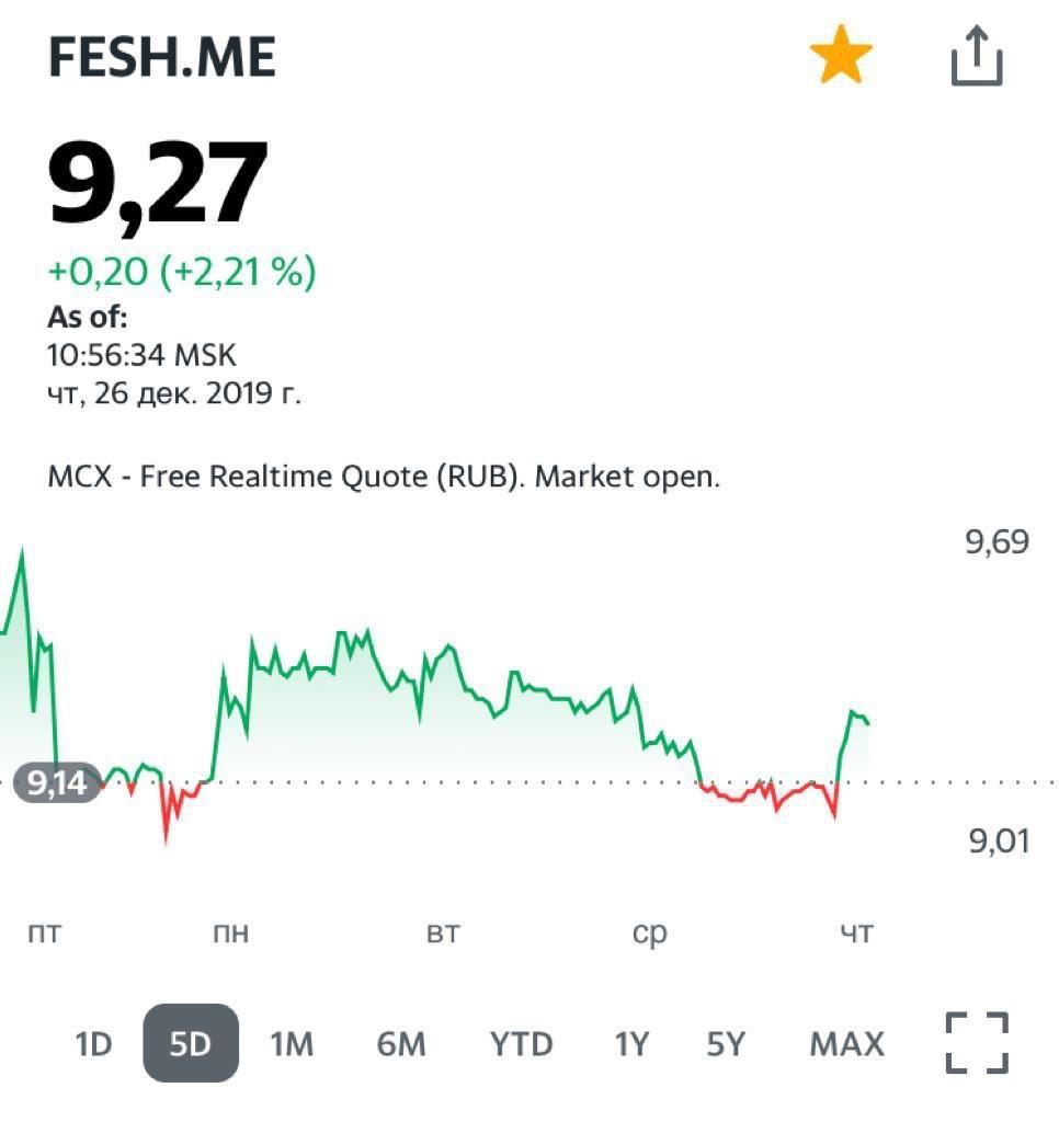 Вот и появились первые новостные ласточки относительно возможной сделки по поглощению «ДВМП» (FESH RX).