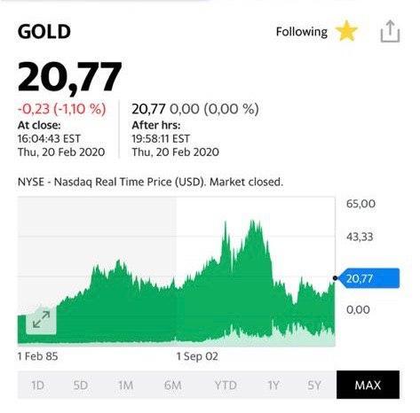 Золото растет: какие имеются подводные камни