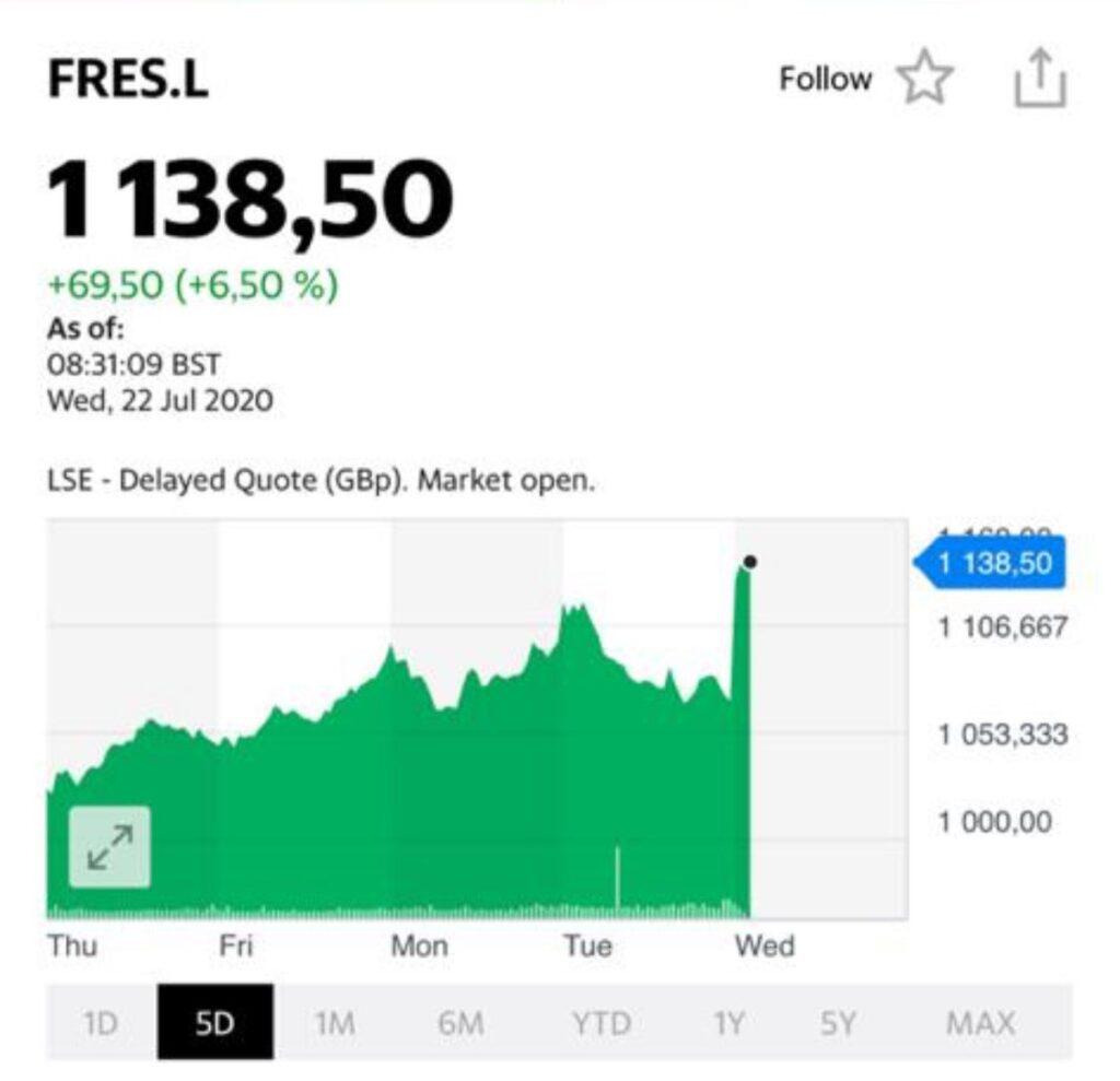 Включал эту компанию в число тех, что будут бенефициарами роста цен на серебро.