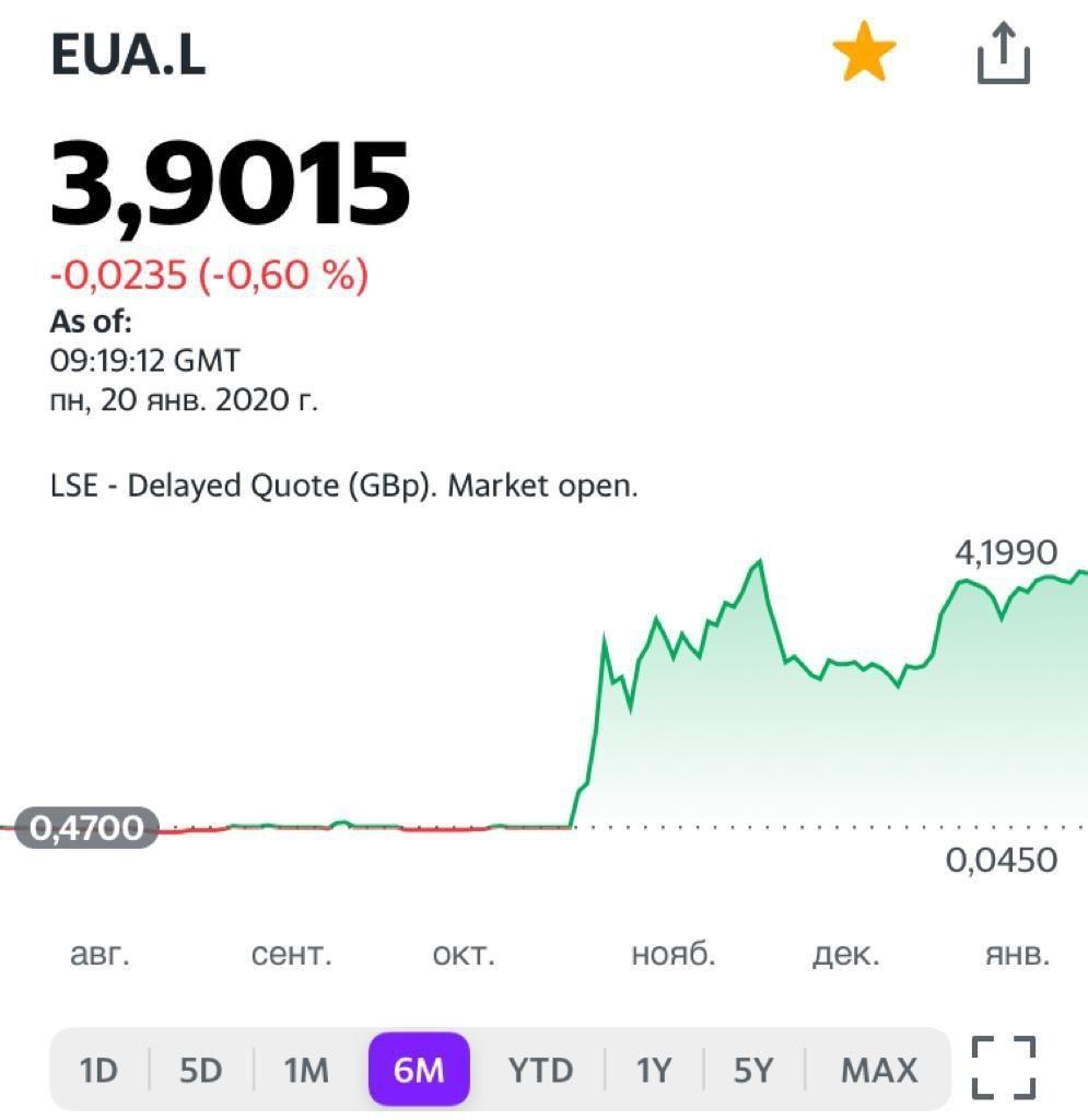 Акции палладия и платины поднялись выше 1000$ за унцию