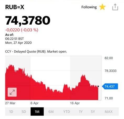Обзор рынков валют и акций, коммодитиз, золото и нефть