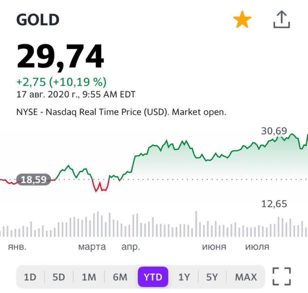 А пока просто порадуюсь в очередной раз за акции Barrick Gold, о которых я писал в канале чуть ли не больше, чем о Boeing.