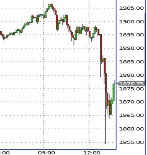 Все испугались нового штамма вируса, и это вылилось в панику на фондовом рынке