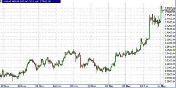 Короткий взгляд на рынки – полный день сурка