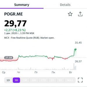Получите подробную информацию о акциях Petropavlovsk PLC (POG) включая Цену, Графики, Теханализ, Исторические данные, Отчеты и др. Petropavlovsk.