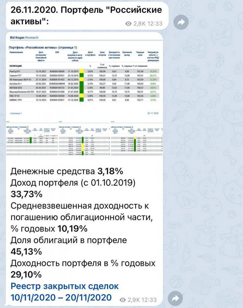 Портфель Российские активы