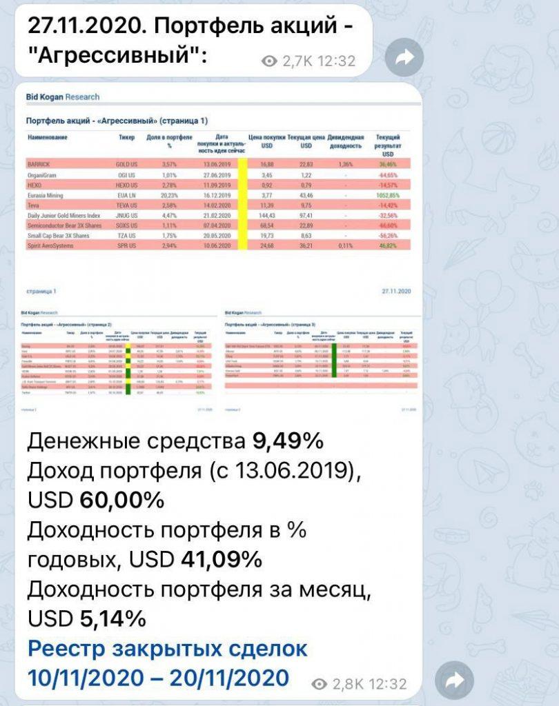 Структура портфелей и данные по доходностям