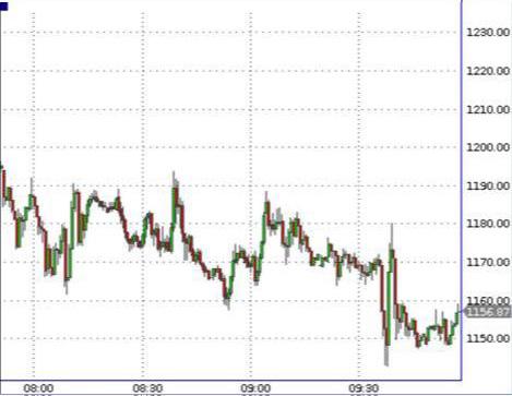 Доллар уверенно растет в мире относительно остальных валют
