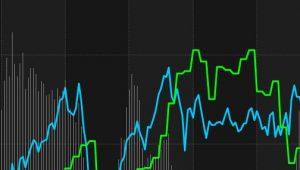 Рынки акций РФ - ценные бумаги